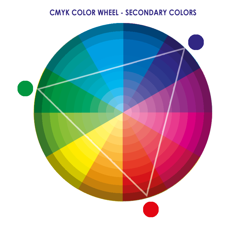 cmyk_coolorwheel_secondary_colors