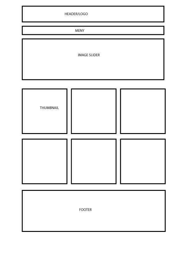 Learning Activity – Create a Wireframe